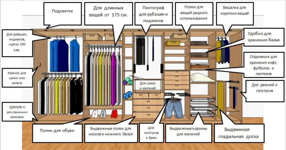 plan-garderob